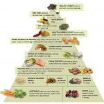 Moment for Health: Anti-Inflammatory Diet from Dr. Andrew Weil