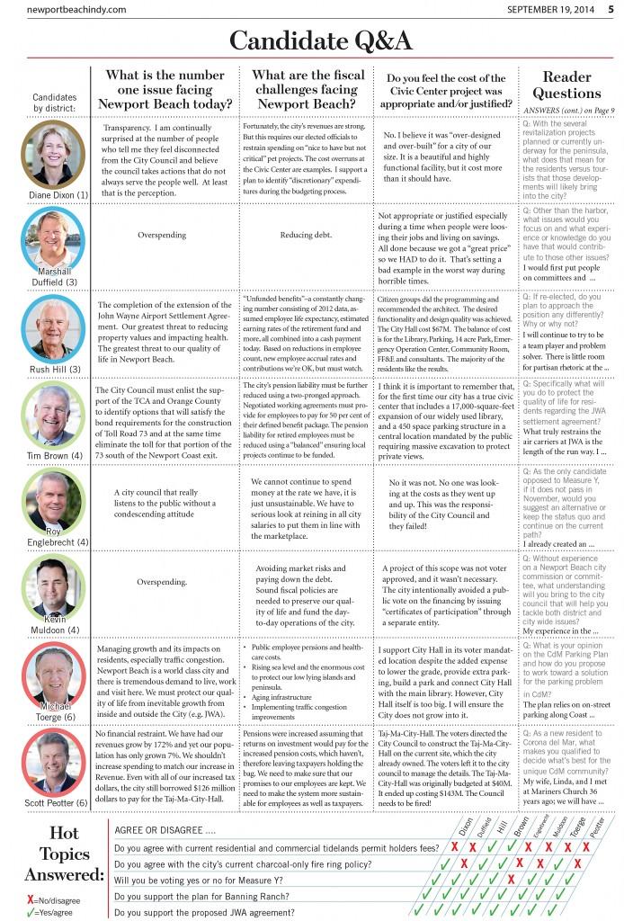 NBI_candidates_page2