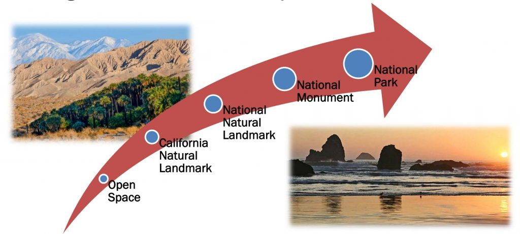Sections of Newport Beach may be designated as part of a national landmark if congress passes a bill this fall. — Screen shot from city of Newport Beach presentation